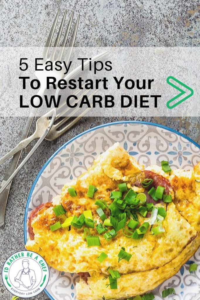 restart your low carb diet